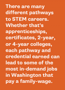 There are many different pathways to STEM careers. Whether that's apprenticeships, certificates, 2-year, or 4-year colleges, each pathway and credential earned can lead to some of the most in-demand jobs in Washington that pay a family-wage.
